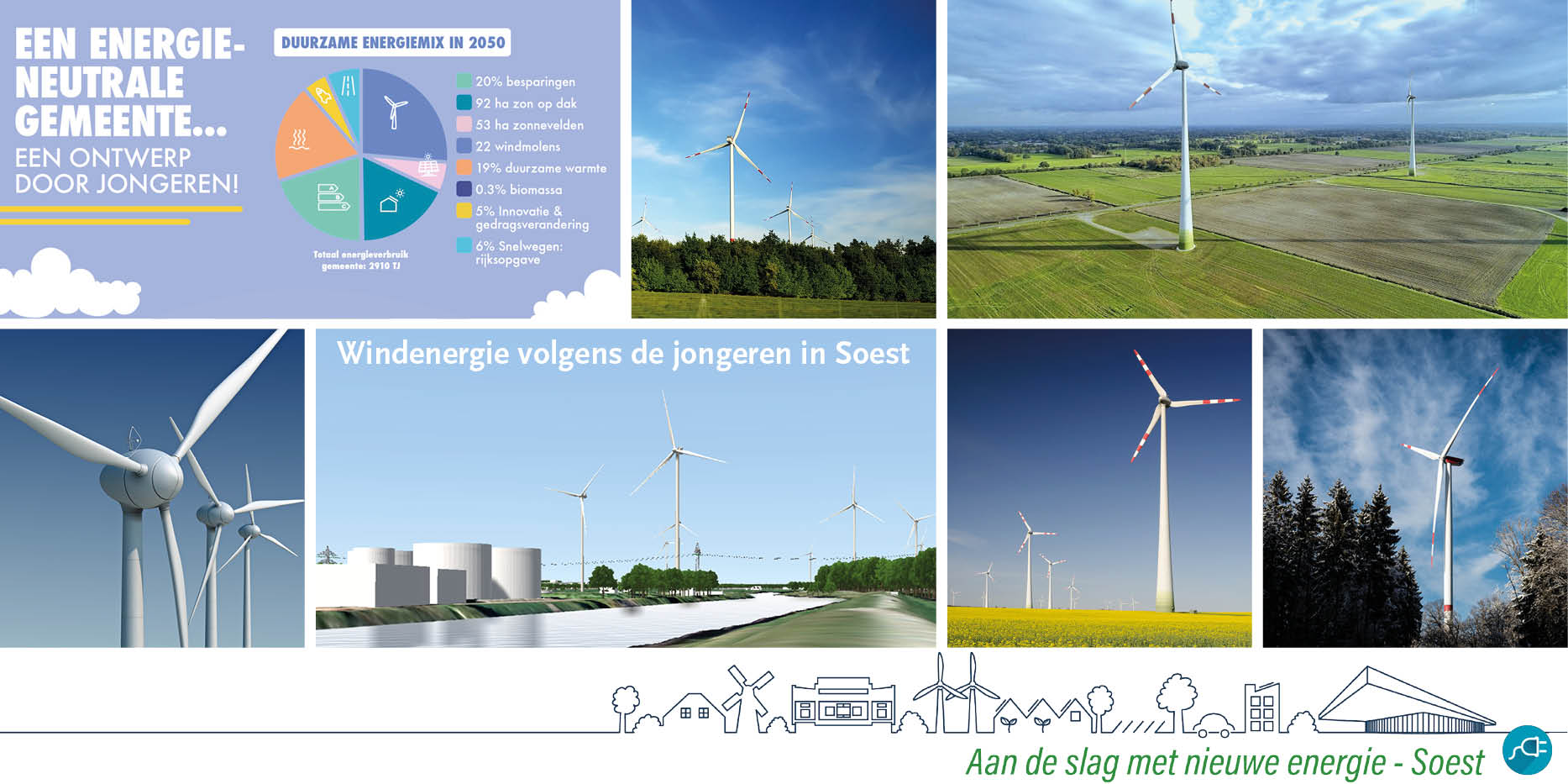 energietransitie windenergie